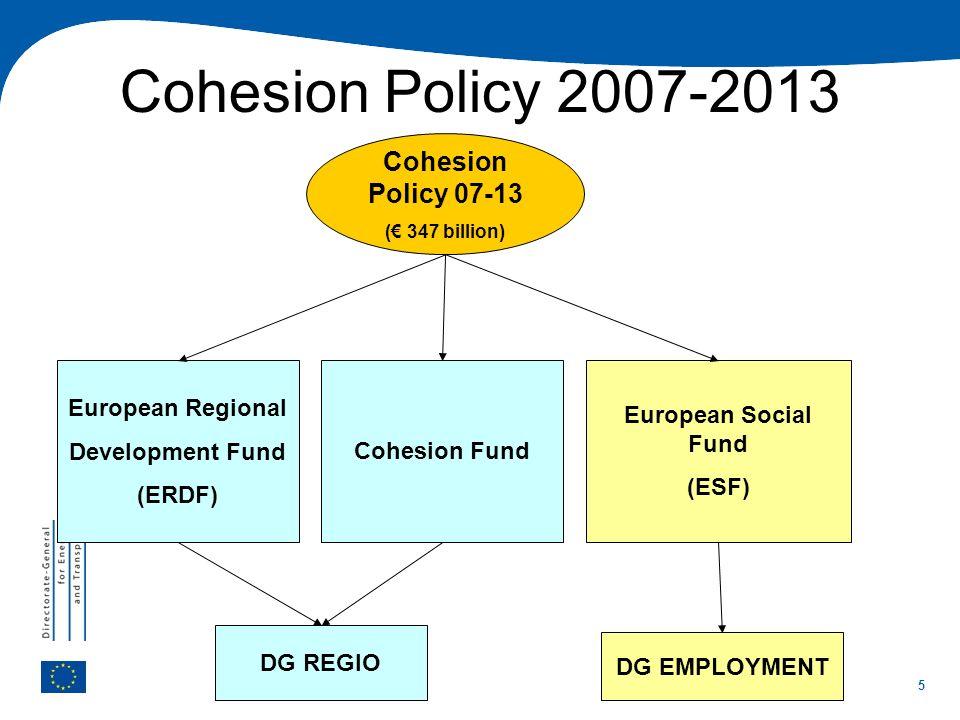 5 Cohesion Policy 2007-2013 Cohesion Policy 07-13 ( 347 billion) European Regional Development Fund (ERDF) Cohesion Fund European Social Fund (ESF) DG