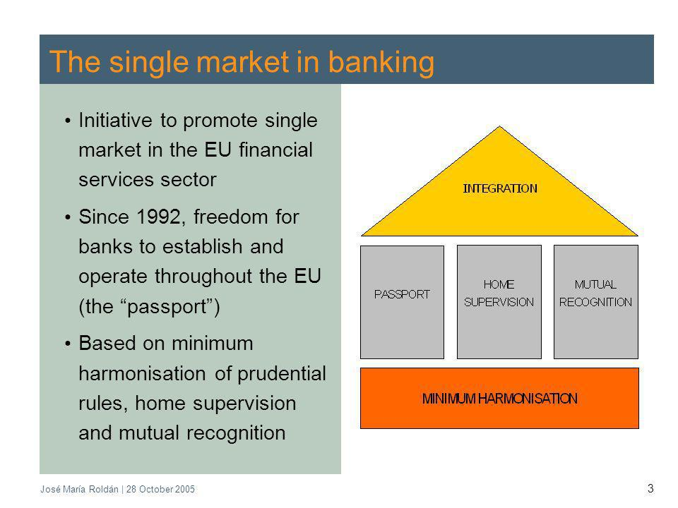 José María Roldán | 28 October 2005 3 The single market in banking Initiative to promote single market in the EU financial services sector Since 1992, freedom for banks to establish and operate throughout the EU (the passport) Based on minimum harmonisation of prudential rules, home supervision and mutual recognition