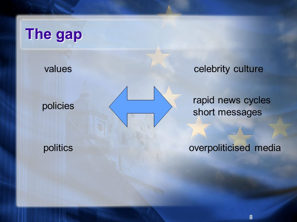 8 The gap valuescelebrity culture policies rapid news cycles short messages politicsoverpoliticised media
