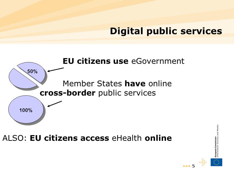 5 Digital public services EU citizens use eGovernment Member States have online cross-border public services ALSO: EU citizens access eHealth online 5
