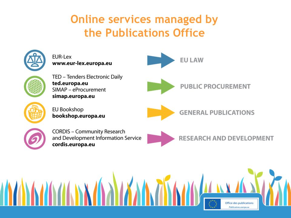 Online services managed by the Publications Office
