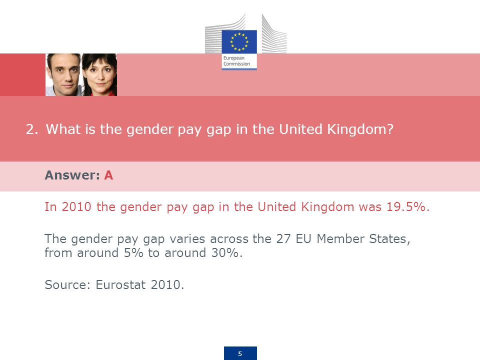 6 3.What is the average gender pay gap in the EU? A.16.4% B.24% C.33%