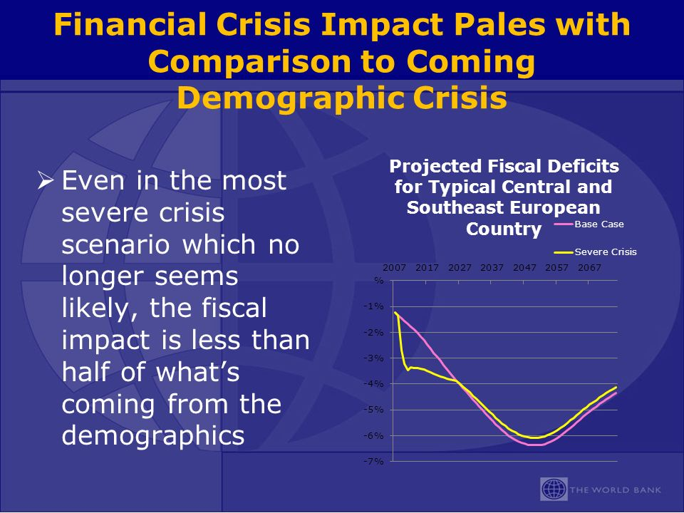 Financial Crisis Impact Pales with Comparison to Coming Demographic Crisis Even in the most severe crisis scenario which no longer seems likely, the fiscal impact is less than half of whats coming from the demographics