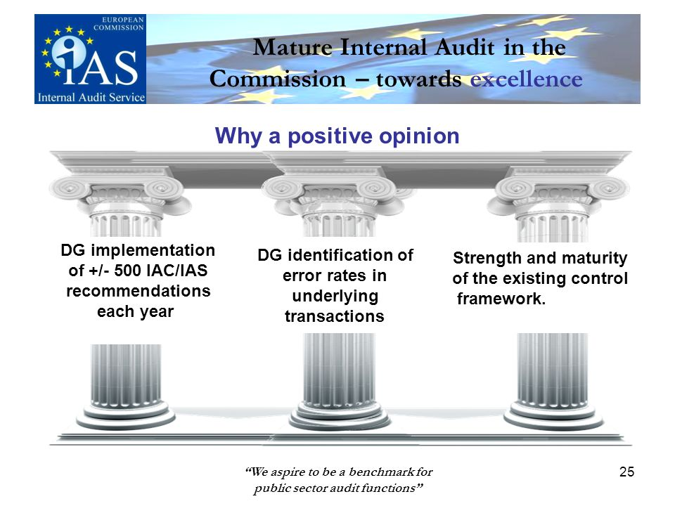 We aspire to be a benchmark for public sector audit functions 25 Mature Internal Audit in the Commission – towards excellence Why a positive opinion DG implementation of +/- 500 IAC/IAS recommendations each year Strength and maturity of the existing control framework.