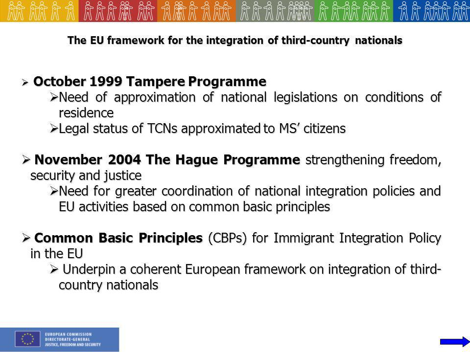 The EU framework for the integration of third-country nationals October 1999 Tampere Programme October 1999 Tampere Programme Need of approximation of national legislations on conditions of residence Need of approximation of national legislations on conditions of residence Legal status of TCNs approximated to MS citizens Legal status of TCNs approximated to MS citizens November 2004 The Hague Programme strengthening freedom, security and justice November 2004 The Hague Programme strengthening freedom, security and justice Need for greater coordination of national integration policies and EU activities based on common basic principles Need for greater coordination of national integration policies and EU activities based on common basic principles Common Basic Principles (CBPs) for Immigrant Integration Policy in the EU Common Basic Principles (CBPs) for Immigrant Integration Policy in the EU Underpin a coherent European framework on integration of third- country nationals Underpin a coherent European framework on integration of third- country nationals