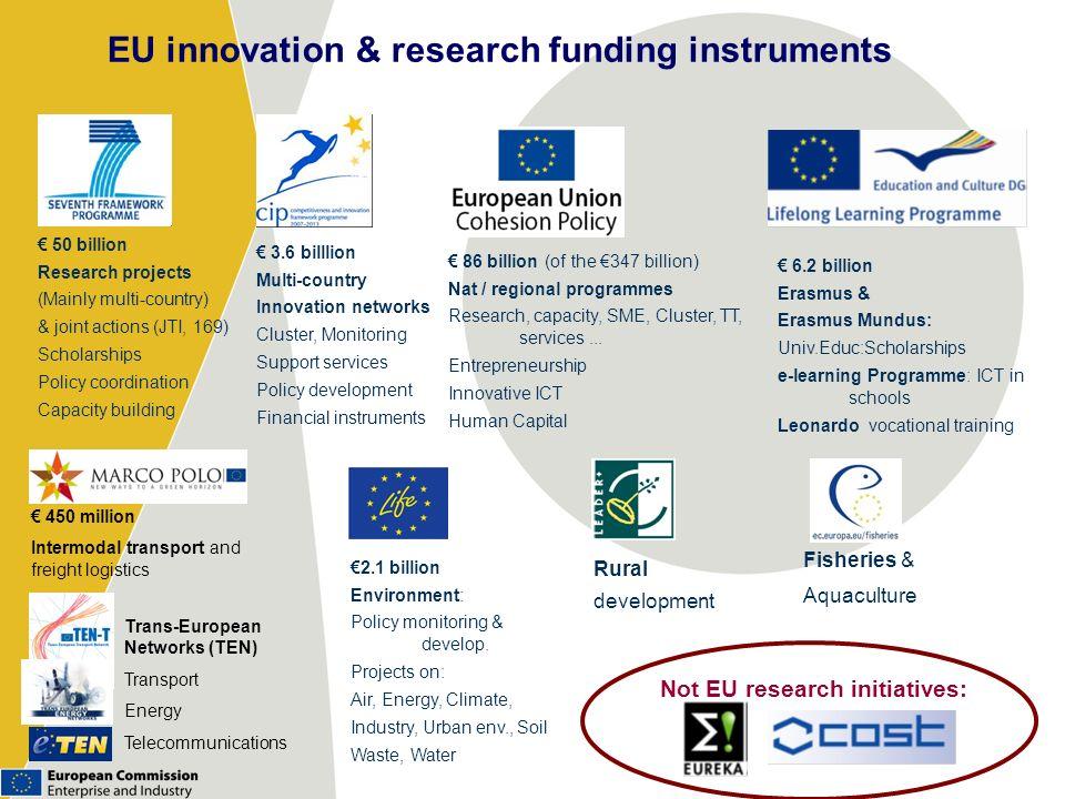 6.2 billion Erasmus & Erasmus Mundus: Univ.Educ:Scholarships e-learning Programme: ICT in schools Leonardo vocational training 2.1 billion Environment