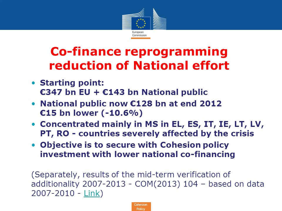 Cohesion Policy Co-finance reprogramming reduction of National effort Starting point: 347 bn EU + 143 bn National public National public now 128 bn at end 2012 15 bn lower (-10.6%) Concentrated mainly in MS in EL, ES, IT, IE, LT, LV, PT, RO - countries severely affected by the crisis Objective is to secure with Cohesion policy investment with lower national co-financing (Separately, results of the mid-term verification of additionality 2007-2013 - COM(2013) 104 – based on data 2007-2010 - Link)Link