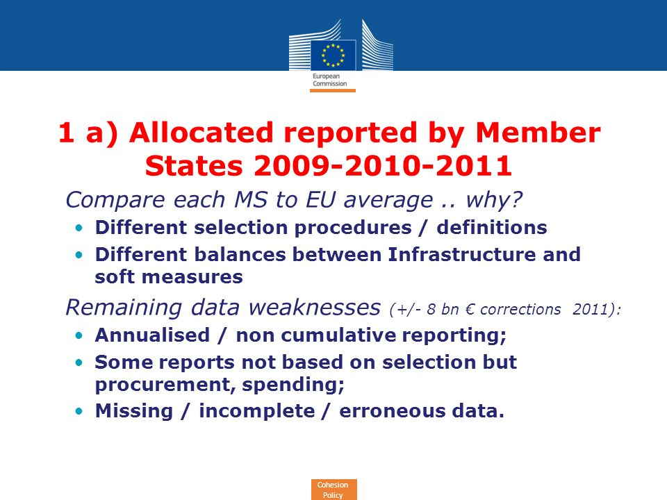 Cohesion Policy 1 a) Allocated reported by Member States 2009-2010-2011 Compare each MS to EU average..