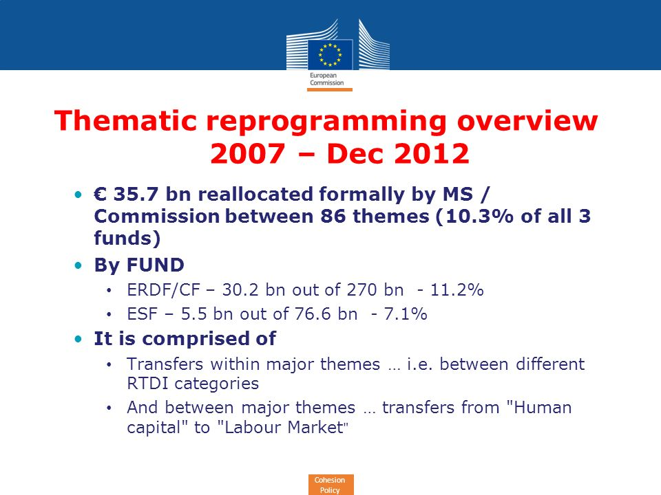Cohesion Policy Thematic reprogramming overview 2007 – Dec 2012 35.7 bn reallocated formally by MS / Commission between 86 themes (10.3% of all 3 funds) By FUND ERDF/CF – 30.2 bn out of 270 bn - 11.2% ESF – 5.5 bn out of 76.6 bn - 7.1% It is comprised of Transfers within major themes … i.e.