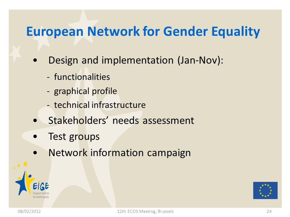 European Network for Gender Equality Design and implementation (Jan-Nov): - functionalities -graphical profile -technical infrastructure Stakeholders needs assessment Test groups Network information campaign 08/02/201212th ECOS Meeting, Brussels24