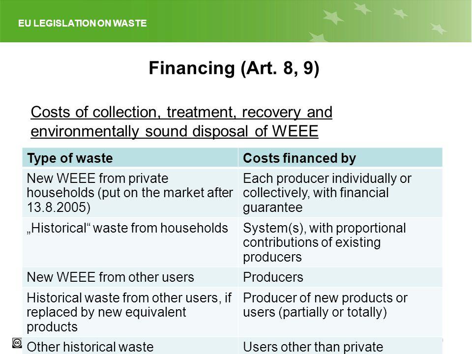 EU LEGISLATION ON WASTE 2011- European Commission Financing (Art.
