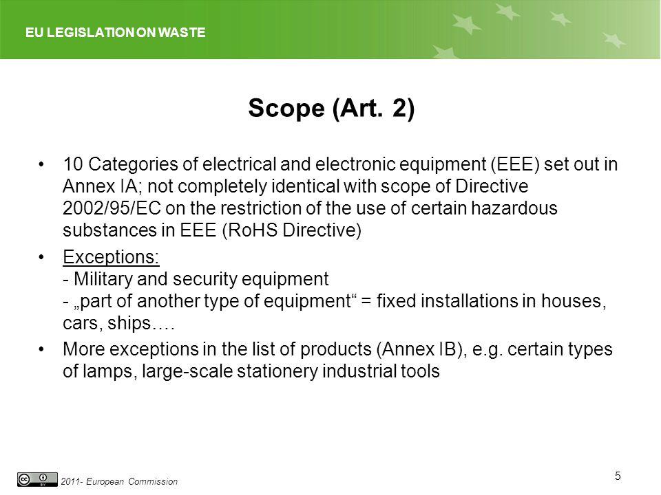 EU LEGISLATION ON WASTE 2011- European Commission Scope (Art.