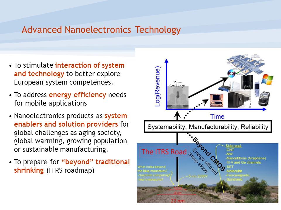 Advanced Nanoelectronics Technology To stimulate interaction of system and technology to better explore European system competences.