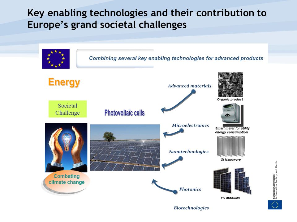 Key enabling technologies and their contribution to Europes grand societal challenges
