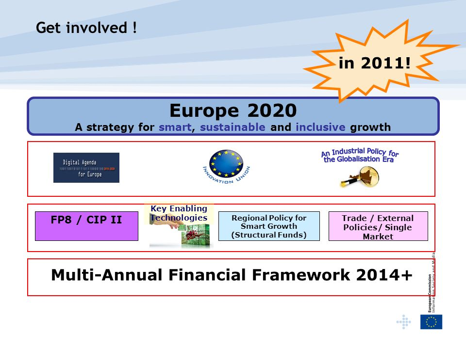 Get involved ! Europe 2020 A strategy for smart, sustainable and inclusive growth FP8 / CIP II Regional Policy for Smart Growth (Structural Funds) Tra