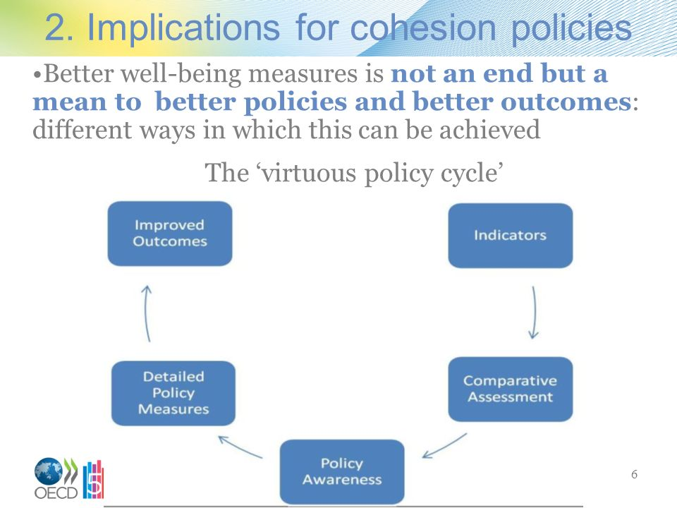 2. Implications for cohesion policies Better well-being measures is not an end but a mean to better policies and better outcomes: different ways in wh