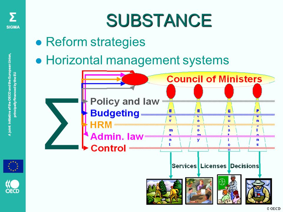 © OECD A joint initiative of the OECD and the European Union, principally financed by the EU Σ SIGMASUBSTANCE l Reform strategies l Horizontal management systems