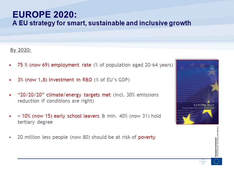 A strategy for SMART, SUSTAINABLE and INCLUSIVE growth European Platform against Poverty An Agenda for new skills and jobs Resource efficient Europe An industrial policy for the globalisation era Digital Agenda for Europe Youth on the move Innovation Union http://ec.europa.eu/eu2020 EUROPE 2020: 3 priorities, 7 flagship initiatives Developing an economy based on knowledge and innovation Promoting a more resource efficient, greener and more competitive economy Fostering high employment economy delivering economic, social and territorial cohesion