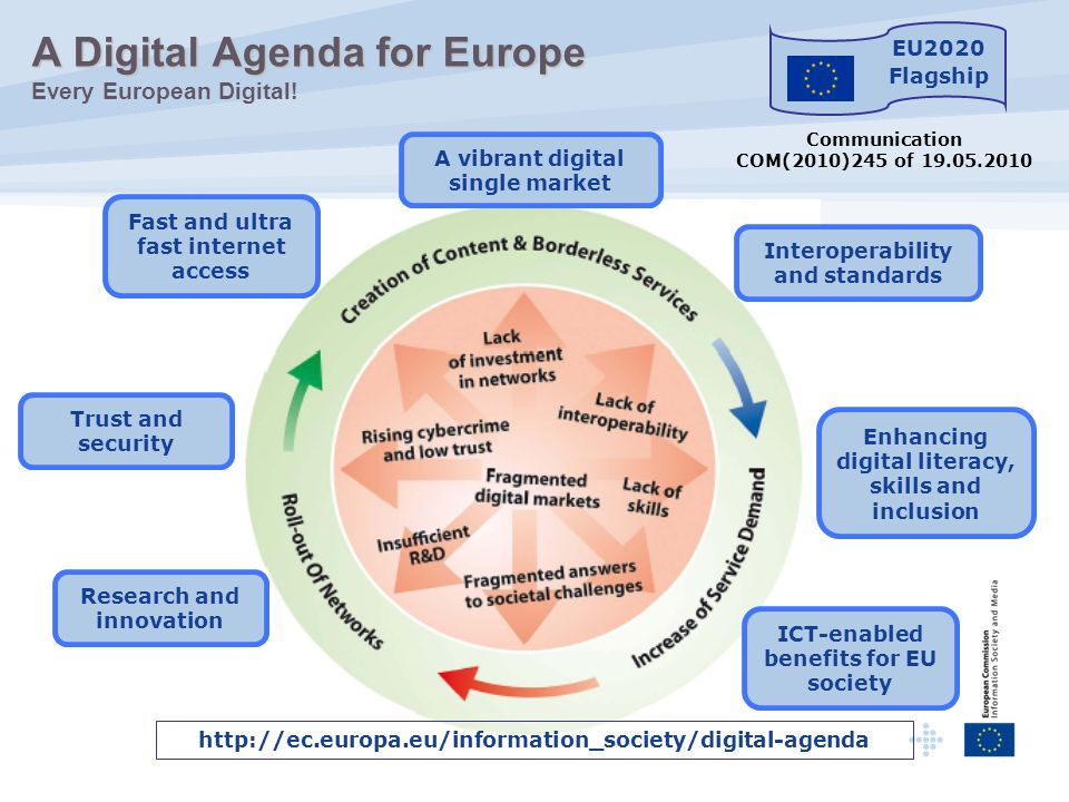 A Digital Agenda for Europe A Digital Agenda for Europe Every European Digital! http://ec.europa.eu/information_society/digital-agenda A vibrant digit