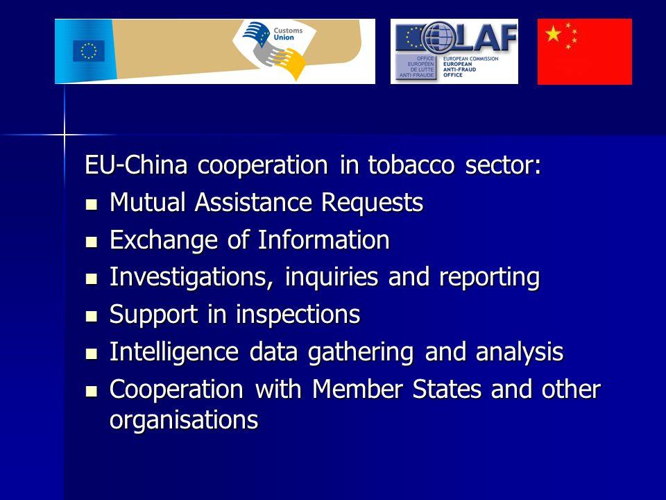 Mutual Assistance Requests Facilitate Mutual Assistance Requests between EU and China Facilitate Mutual Assistance Requests between EU and China