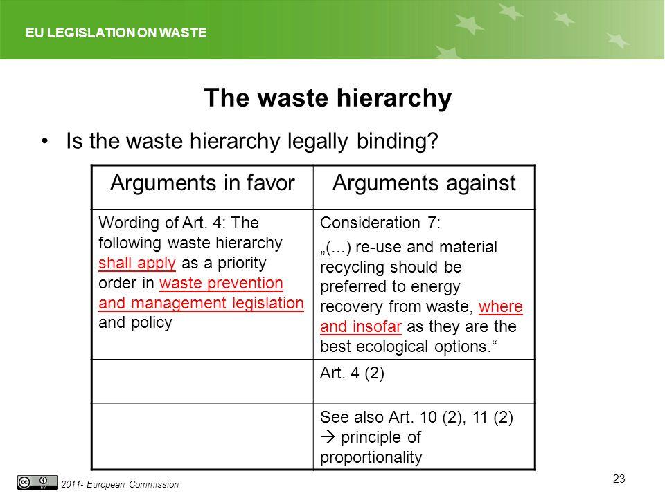 EU LEGISLATION ON WASTE 2011- European Commission The waste hierarchy Is the waste hierarchy legally binding? Arguments in favorArguments against Word