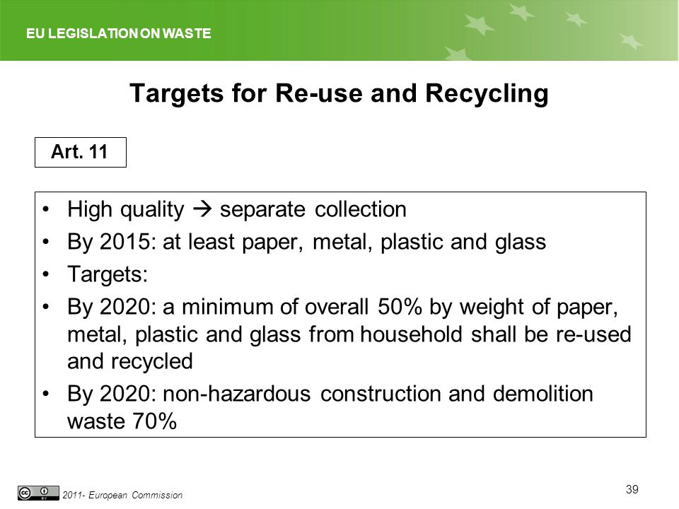 EU LEGISLATION ON WASTE 2011- European Commission Targets for Re-use and Recycling High quality separate collection By 2015: at least paper, metal, pl