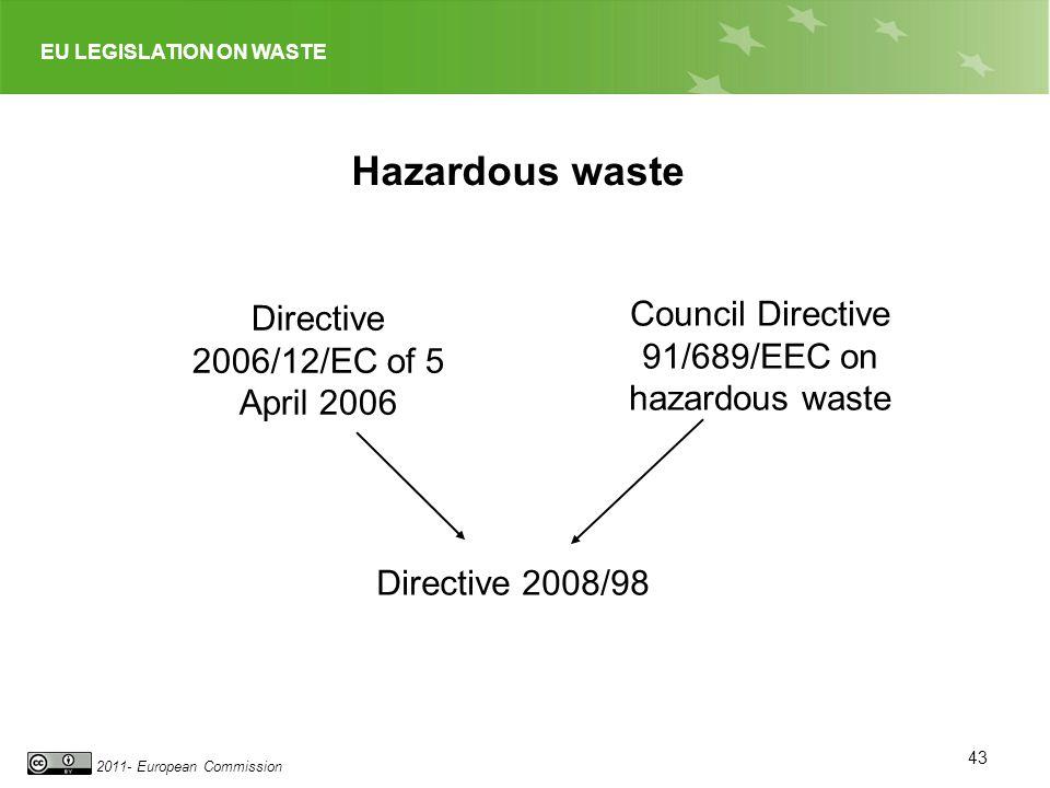 EU LEGISLATION ON WASTE 2011- European Commission Hazardous waste Directive 2006/12/EC of 5 April 2006 Council Directive 91/689/EEC on hazardous waste