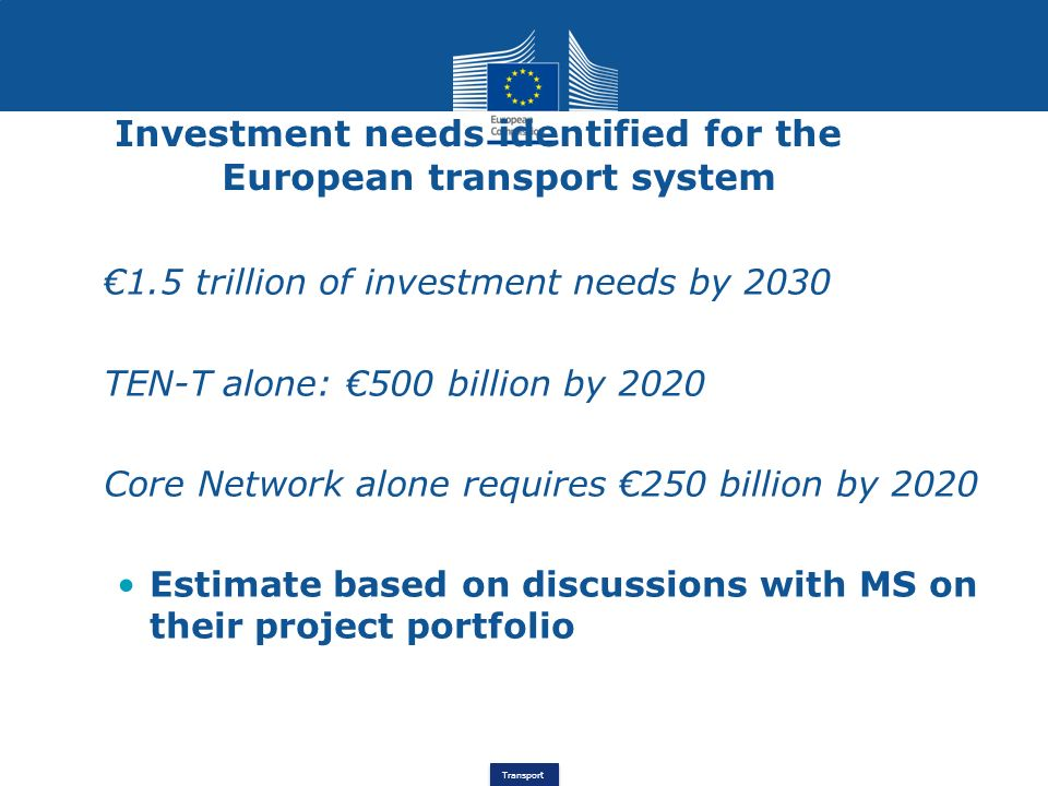 Transport Investment needs identified for the European transport system 1.5 trillion of investment needs by 2030 TEN-T alone: 500 billion by 2020 Core