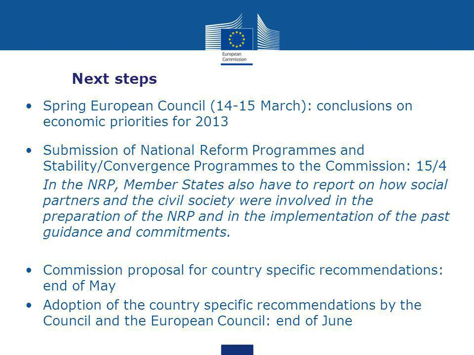 Next steps Spring European Council (14-15 March): conclusions on economic priorities for 2013 Submission of National Reform Programmes and Stability/Convergence Programmes to the Commission: 15/4 In the NRP, Member States also have to report on how social partners and the civil society were involved in the preparation of the NRP and in the implementation of the past guidance and commitments.