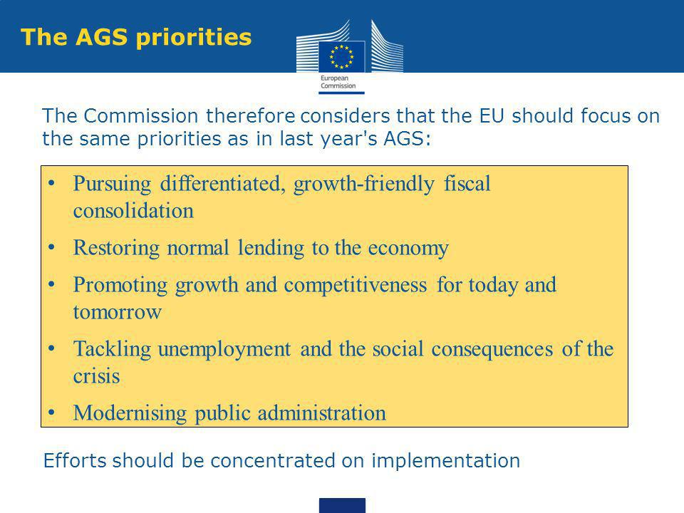 The AGS priorities The Commission therefore considers that the EU should focus on the same priorities as in last year s AGS: Pursuing differentiated, growth-friendly fiscal consolidation Restoring normal lending to the economy Promoting growth and competitiveness for today and tomorrow Tackling unemployment and the social consequences of the crisis Modernising public administration Efforts should be concentrated on implementation