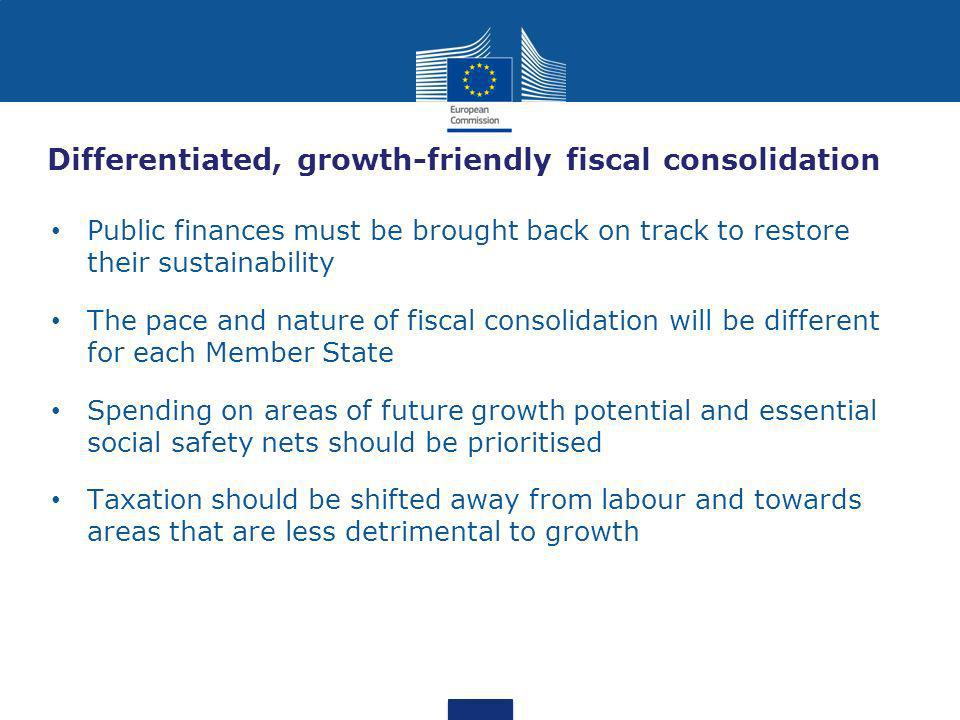Restoring normal lending to the economy Work must continue on restoring the stability of the financial sector and improving financing conditions for the economy At the EU level progress must be made with an integrated supervisory mechanism and legal framework for financial institutions Member States also have important roles to play in improving access to finance, including through promoting alternative sources of finance Bank lending to households and non- financial corporations, euro area Source: Commission Services