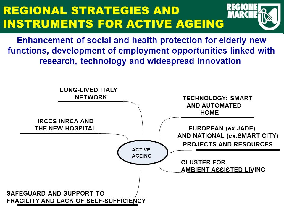 REGIONAL STRATEGIES AND INSTRUMENTS FOR ACTIVE AGEING ACTIVE AGEING IRCCS INRCA AND THE NEW HOSPITAL LONG-LIVED ITALY NETWORK CLUSTER FOR AMBIENT ASSISTED LIVING TECHNOLOGY: SMART AND AUTOMATED HOME PROJECTS AND RESOURCES EUROPEAN (ex.JADE) AND NATIONAL (ex.SMART CITY) SAFEGUARD AND SUPPORT TO FRAGILITY AND LACK OF SELF-SUFFICIENCY Enhancement of social and health protection for elderly new functions, development of employment opportunities linked with research, technology and widespread innovation.