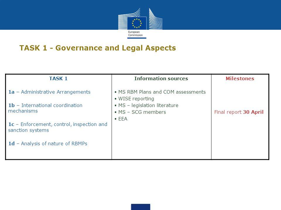 TASK 1 - Governance and Legal Aspects TASK 1 1a – Administrative Arrangements 1b – International coordination mechanisms 1c – Enforcement, control, in