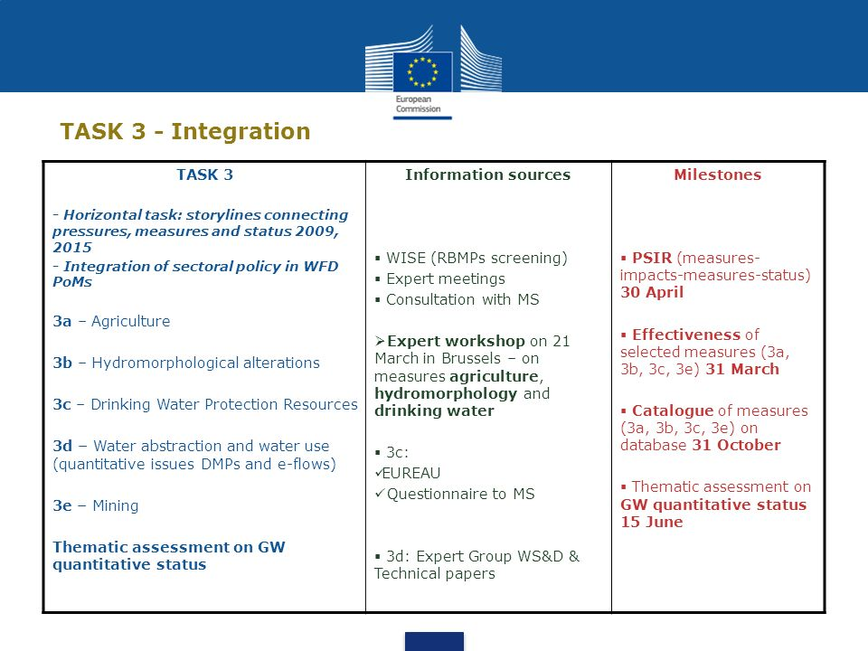 TASK 3 - Integration TASK 3 - Horizontal task: storylines connecting pressures, measures and status 2009, 2015 - Integration of sectoral policy in WFD