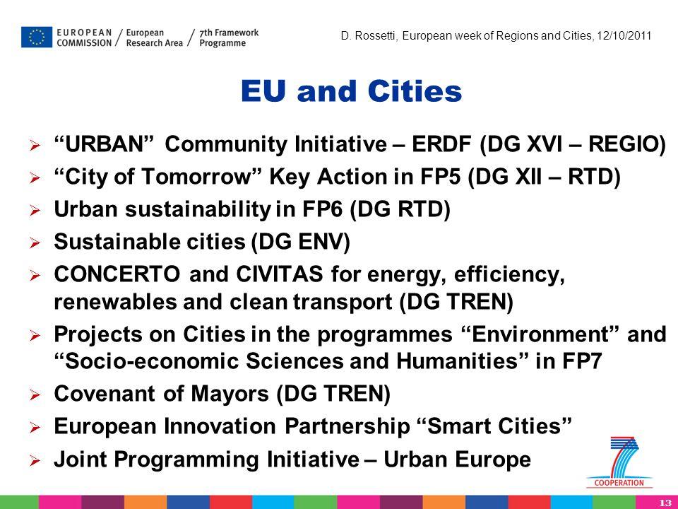 13 D. Rossetti, European week of Regions and Cities, 12/10/2011 EU and Cities URBAN Community Initiative – ERDF (DG XVI – REGIO) City of Tomorrow Key