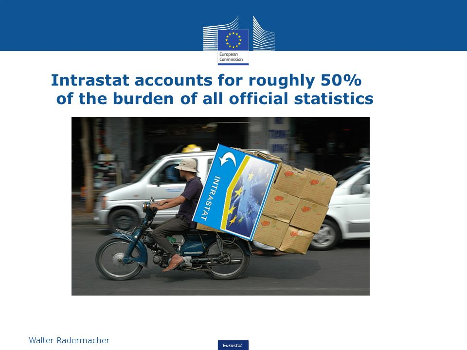 Eurostat Walter Radermacher The change of 2009 Coverage of intra-EU imports was lowered from 97% to 95% Theoretically, the burden reduction potential of this measure was estimated at 134 million