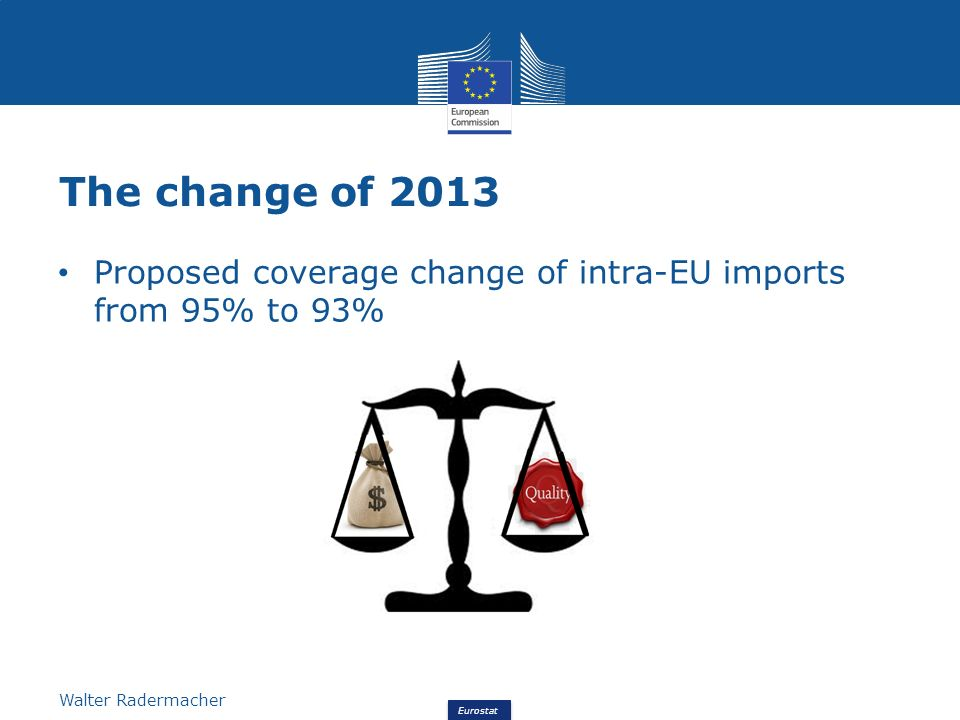 Eurostat Walter Radermacher The change of 2013 Proposed coverage change of intra-EU imports from 95% to 93%
