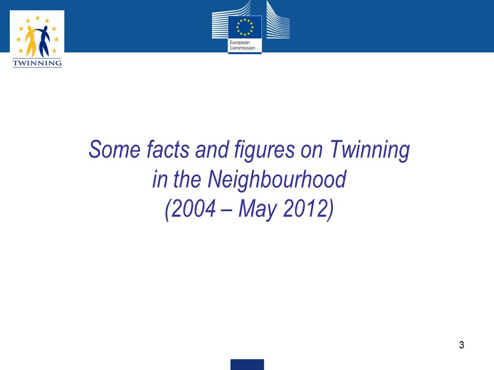 3 Some facts and figures on Twinning in the Neighbourhood (2004 – May 2012)
