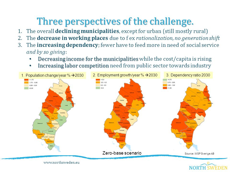 Three perspectives of the challenge. www.northsweden.eu 1.The overall declining municipalities, except for urban (still mostly rural) 2.The decrease i