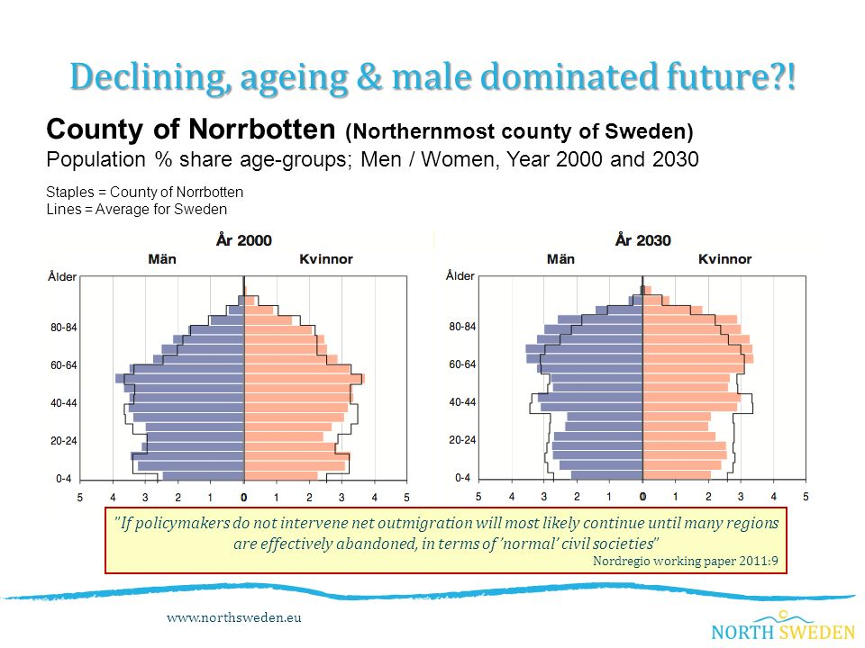 Declining, ageing & male dominated future .