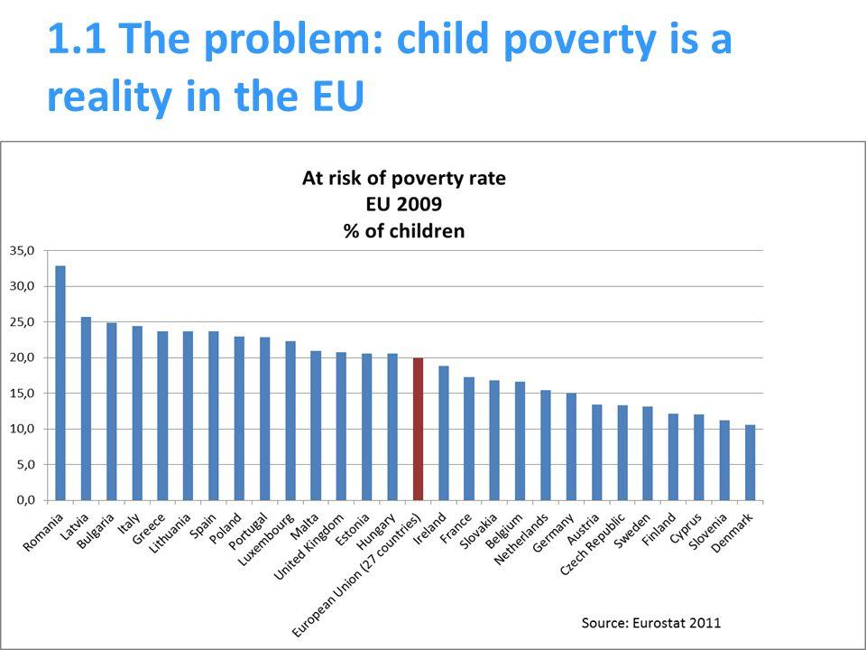 1.2 Impact of the economic crisis