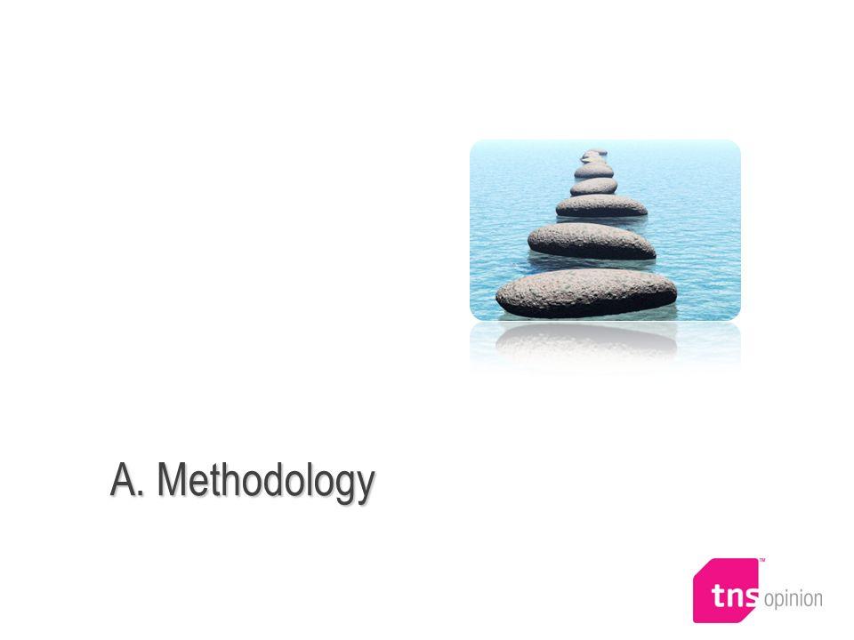 A. Methodology