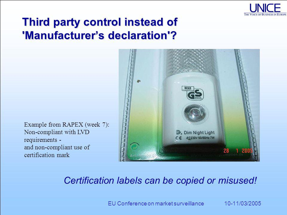 EU Conference on market surveillance 10-11/03/2005 Third party control instead of Manufacturers declaration .