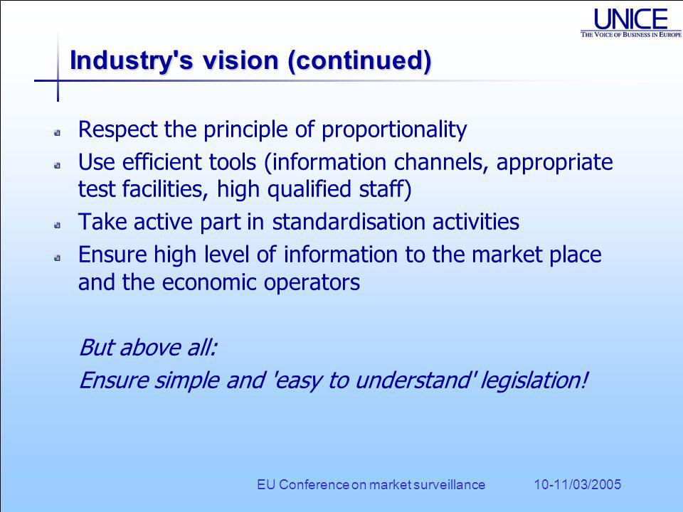 EU Conference on market surveillance 10-11/03/2005 Respect the principle of proportionality Use efficient tools (information channels, appropriate test facilities, high qualified staff) Take active part in standardisation activities Ensure high level of information to the market place and the economic operators But above all: Ensure simple and easy to understand legislation.