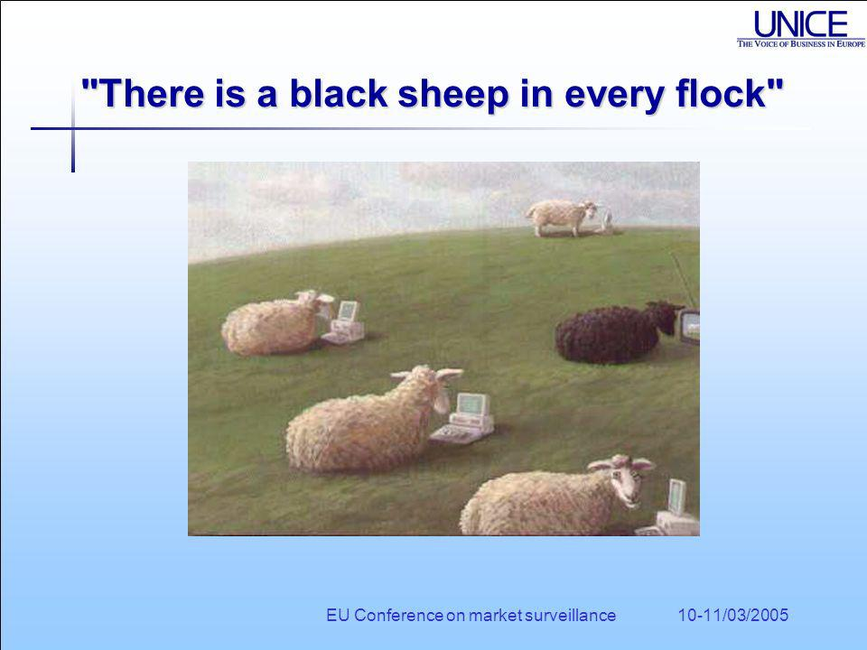 EU Conference on market surveillance 10-11/03/2005 There is a black sheep in every flock