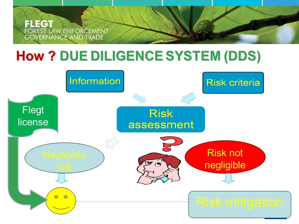 How . DUEDILIGENCESYSTEM (DDS) How .