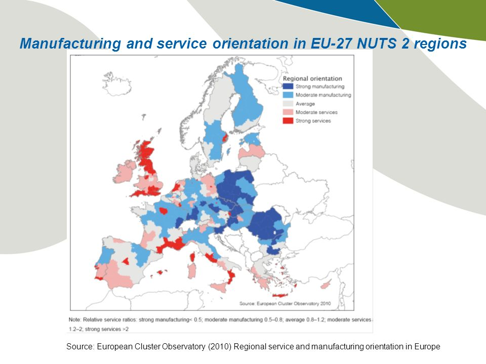 European Commission Enterprise and Industry Manufacturing and service orientation in EU-27 NUTS 2 regions Source: European Cluster Observatory (2010)