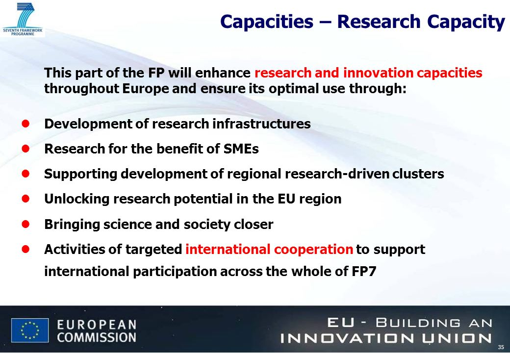 35 Capacities – Research Capacity This part of the FP will enhance research and innovation capacities throughout Europe and ensure its optimal use through: lDevelopment of research infrastructures lResearch for the benefit of SMEs lSupporting development of regional research-driven clusters lUnlocking research potential in the EU region lBringing science and society closer lActivities of targeted international cooperation to support international participation across the whole of FP7