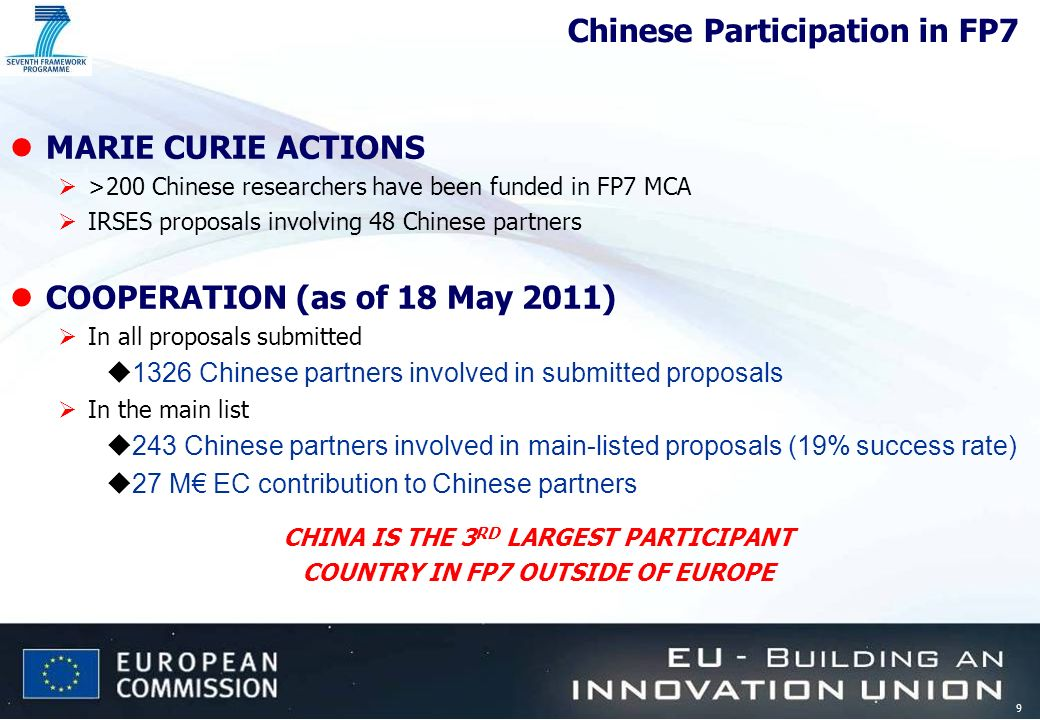 9 Chinese Participation in FP7 lMARIE CURIE ACTIONS >200 Chinese researchers have been funded in FP7 MCA IRSES proposals involving 48 Chinese partners