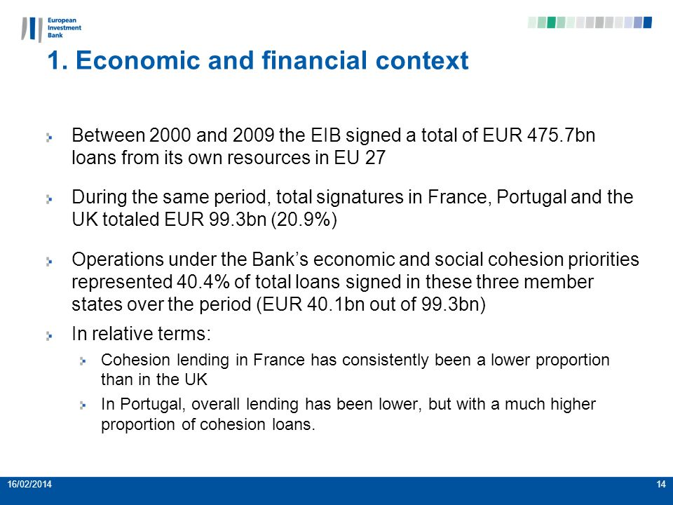 1. Economic and financial context Between 2000 and 2009 the EIB signed a total of EUR 475.7bn loans from its own resources in EU 27 During the same pe